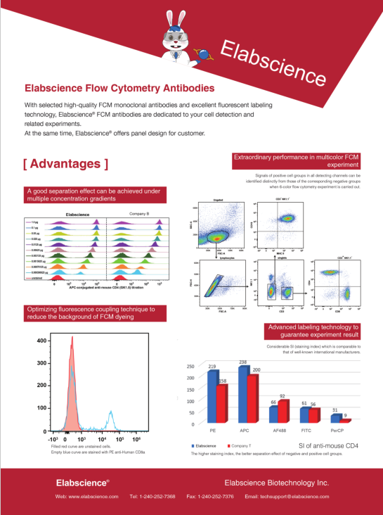 Elabscience Flow Cytometry Antibodies(2019)